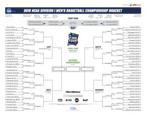 The March Madness bracket proves a marketing truth: Being different makes it easier to win